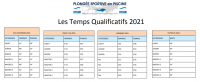 TEMPS QUALIFICATIFS CHAMPIONNAT DE FRANCE PSP 2021